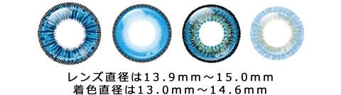 レンズ直径・着色直径
